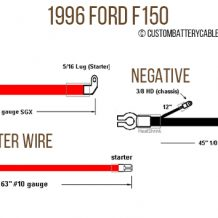 Ford - F150, Bronco, and other Small Block, 3 cable 1/0 battery cable set