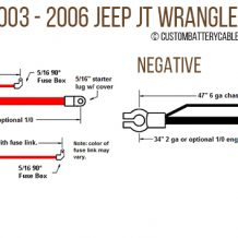Jeep YJ - 1986-1995 Wrangler 2 ga Cable Set