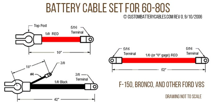 FORD - Vintage Bronco & F150 3 cable