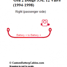 Dodge Right Positive Cable, 60 inch, Battery-to-Battery, 1994-1998 models
