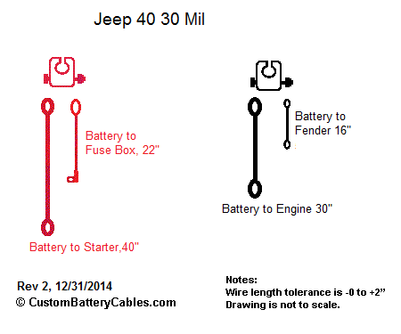 Excellent Jeep Cherokee And Grand Cherokee Custom Battery Cables Wiring 101 Capemaxxcnl
