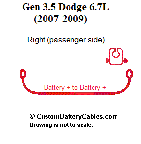 Dodge Right Positive 82 inch Battery-to-Battery for 2007-2009 models