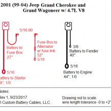 Jeep WJ - 1999-2004 Grand Cherokee with 4.7L V8