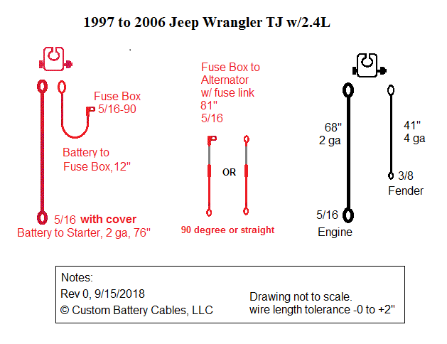 Battery Cable: Jeep Wrangler (YJ, TJ, JK) 1986-2017 Kits